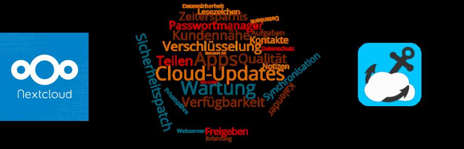 Wolkesicher - Gemanagtes Nextcloud-Hosting